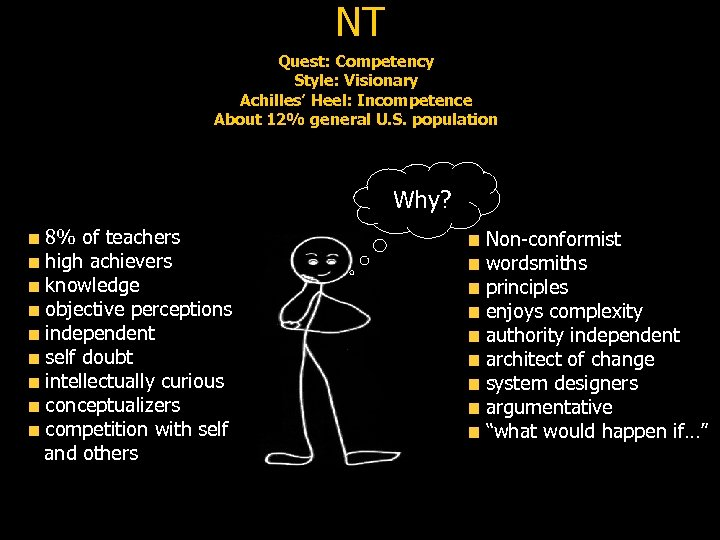 NT Quest: Competency Style: Visionary Achilles' Heel: Incompetence About 12% general U. S. population
