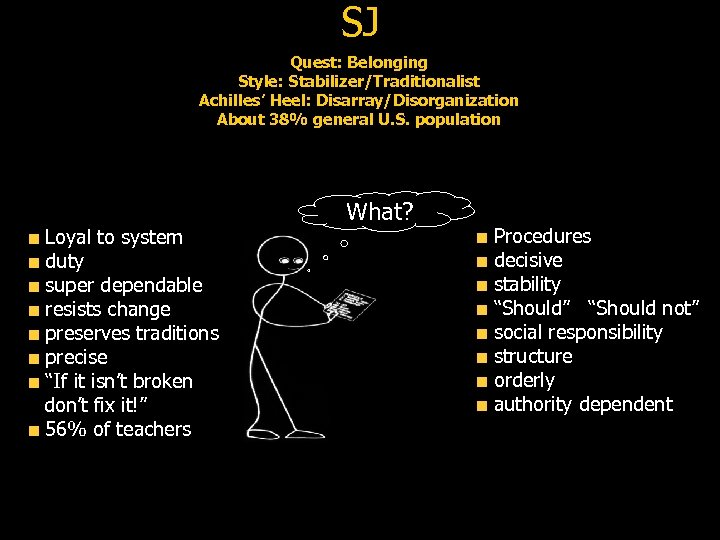 SJ Quest: Belonging Style: Stabilizer/Traditionalist Achilles' Heel: Disarray/Disorganization About 38% general U. S. population