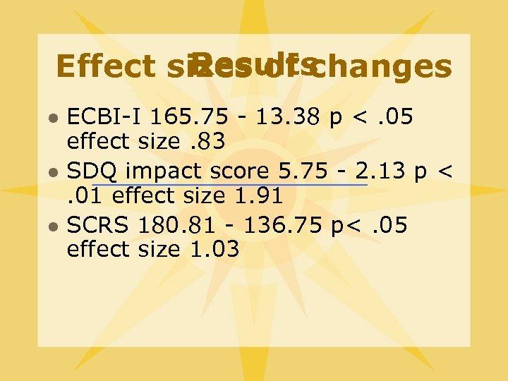 Results Effect sizes of changes l l l ECBI-I 165. 75 - 13. 38