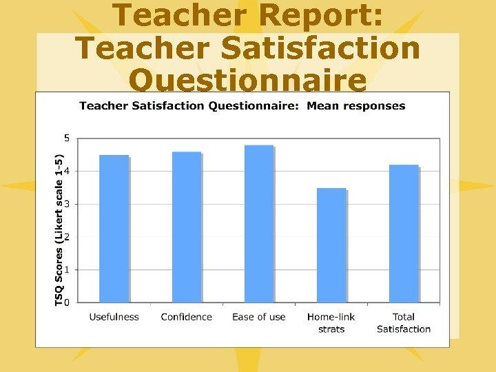 Teacher Report: Teacher Satisfaction Questionnaire