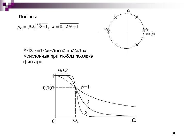 Полюсы АЧХ «максимально плоская» , монотонная при любом порядке фильтра 3
