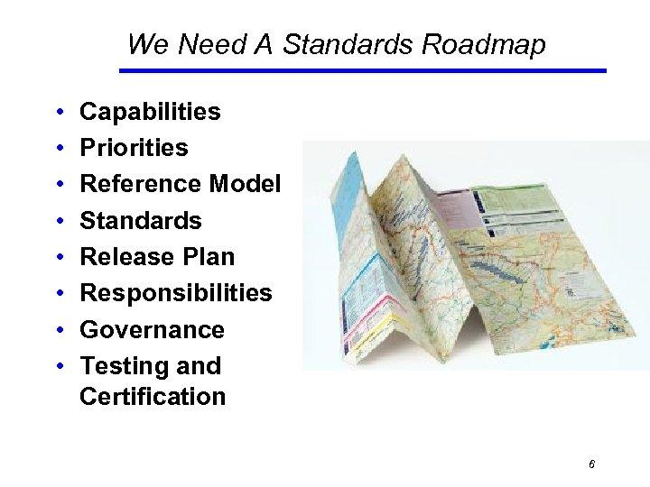 We Need A Standards Roadmap • • Capabilities Priorities Reference Model Standards Release Plan