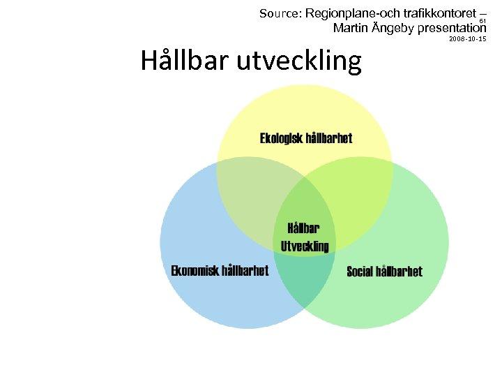 Source: Regionplane-och trafikkontoret – 61 Martin Ängeby presentation Hållbar utveckling 2008 -10 -15