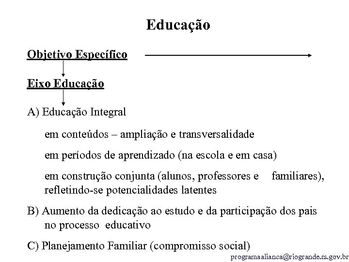 Educação Objetivo Específico Eixo Educação A) Educação Integral em conteúdos – ampliação e transversalidade