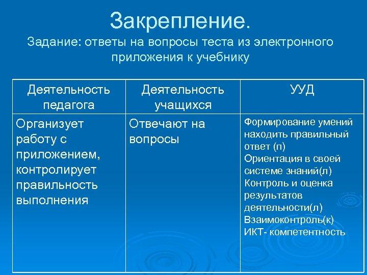 Закрепление. Задание: ответы на вопросы теста из электронного приложения к учебнику Деятельность педагога Организует