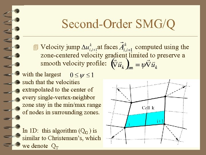 Second-Order SMG/Q 4 Velocity jump at faces computed using the zone-centered velocity gradient limited