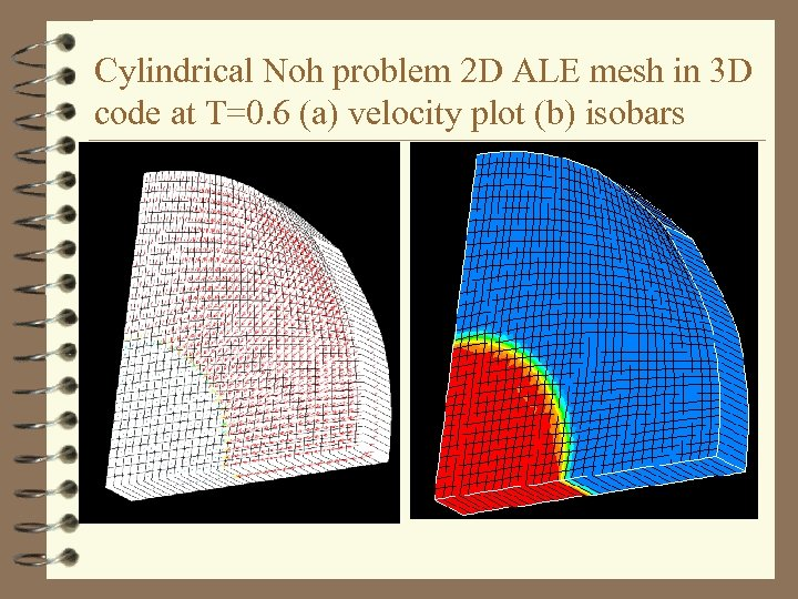 Cylindrical Noh problem 2 D ALE mesh in 3 D code at T=0. 6