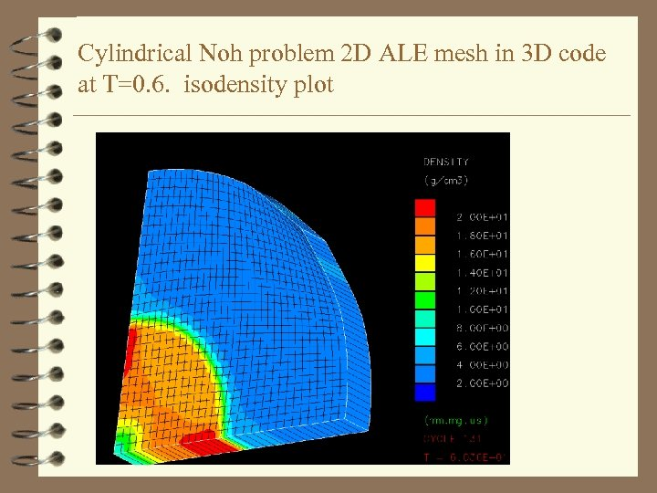 Cylindrical Noh problem 2 D ALE mesh in 3 D code at T=0. 6.