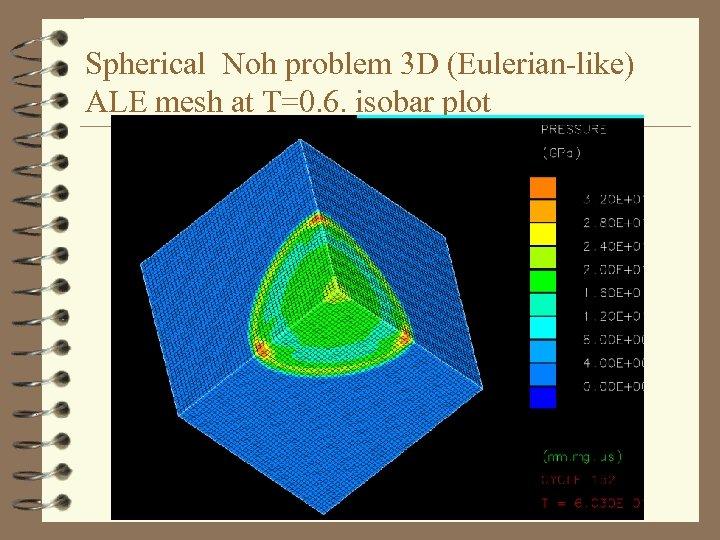 Spherical Noh problem 3 D (Eulerian-like) ALE mesh at T=0. 6. isobar plot