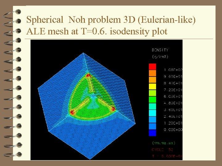 Spherical Noh problem 3 D (Eulerian-like) ALE mesh at T=0. 6. isodensity plot