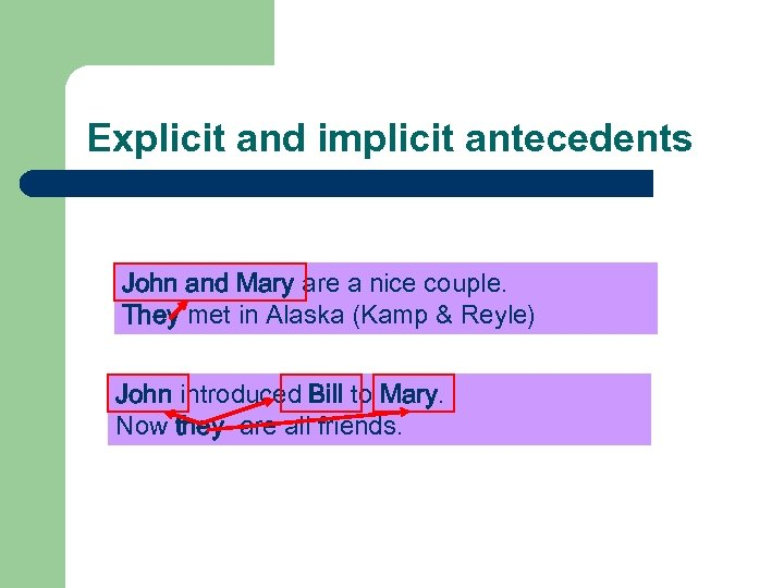 Explicit and implicit antecedents John and Mary are a nice couple. They met in