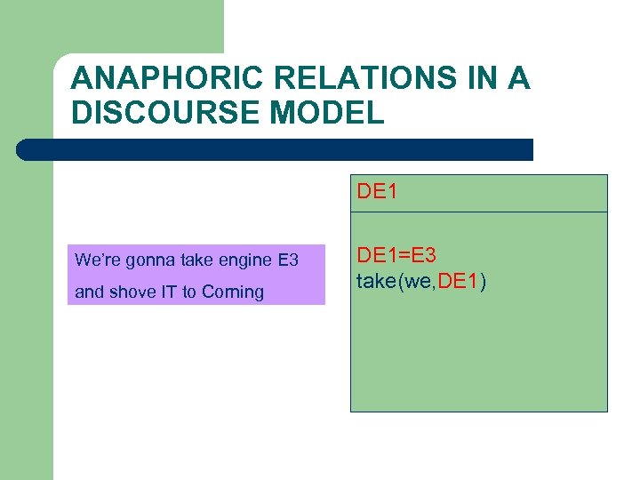 ANAPHORIC RELATIONS IN A DISCOURSE MODEL DE 1 We're gonna take engine E 3