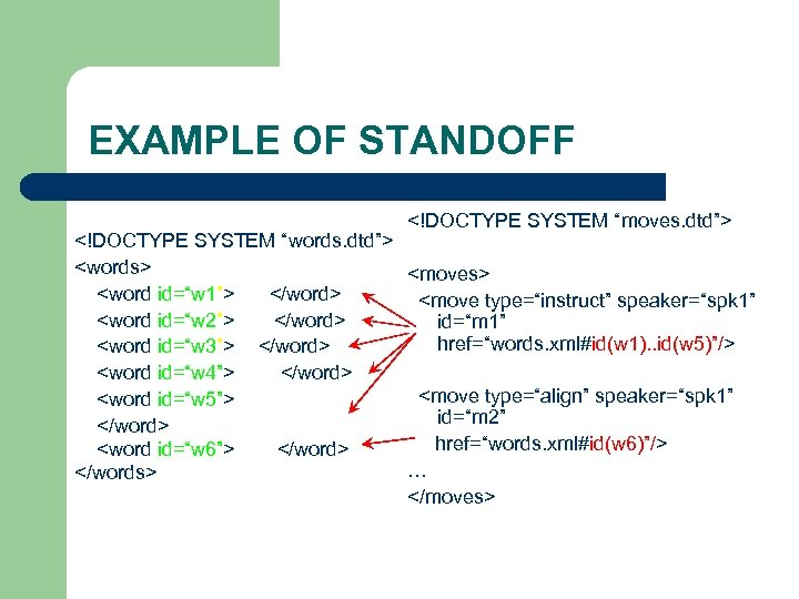 "EXAMPLE OF STANDOFF <!DOCTYPE SYSTEM ""moves. dtd""> <!DOCTYPE SYSTEM ""words. dtd""> <words> <moves> <word"