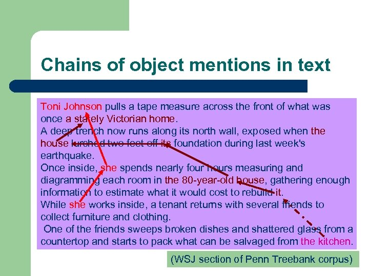 Chains of object mentions in text Toni Johnson pulls a tape measure across the