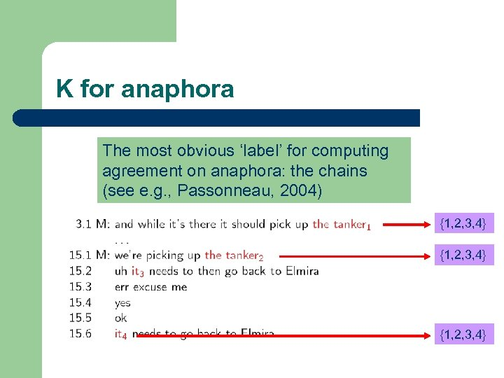 K for anaphora The most obvious 'label' for computing agreement on anaphora: the chains