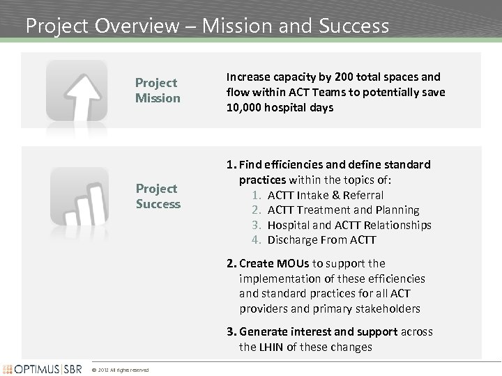 Project Overview – Mission and Success Project Mission Project Success Increase capacity by 200