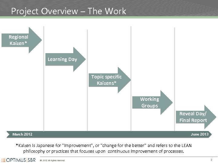 Project Overview – The Work Regional Kaizen* Learning Day Topic specific Kaizens* Working Groups
