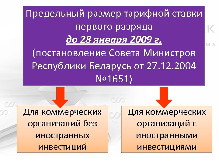 Ограничения по тарифной ставке первого разряда. Предельный размер тарифной ставки первого разряда до 28