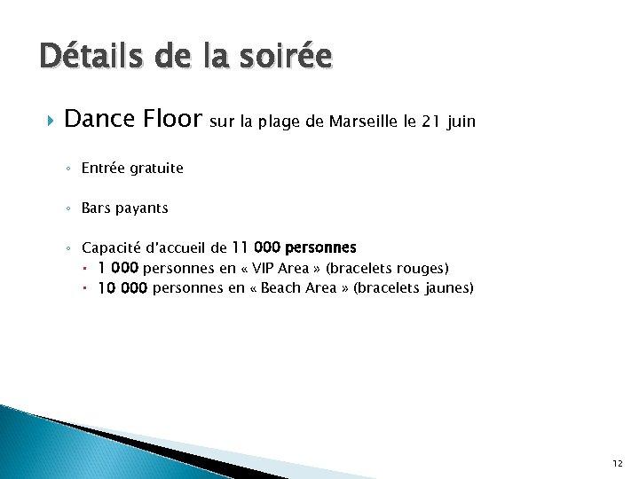 Détails de la soirée Dance Floor sur la plage de Marseille le 21 juin