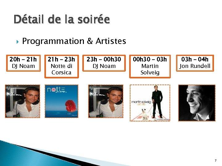 Détail de la soirée Programmation & Artistes 20 h – 21 h DJ Noam