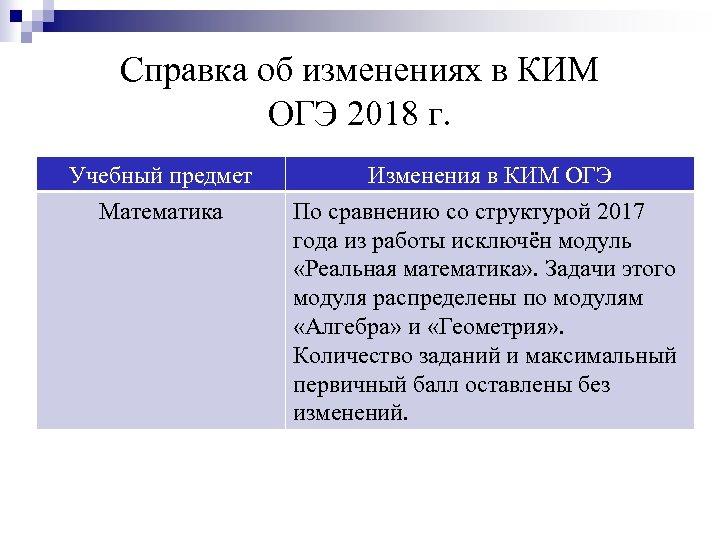 Справка об изменениях в КИМ ОГЭ 2018 г. Учебный предмет Математика Изменения в КИМ