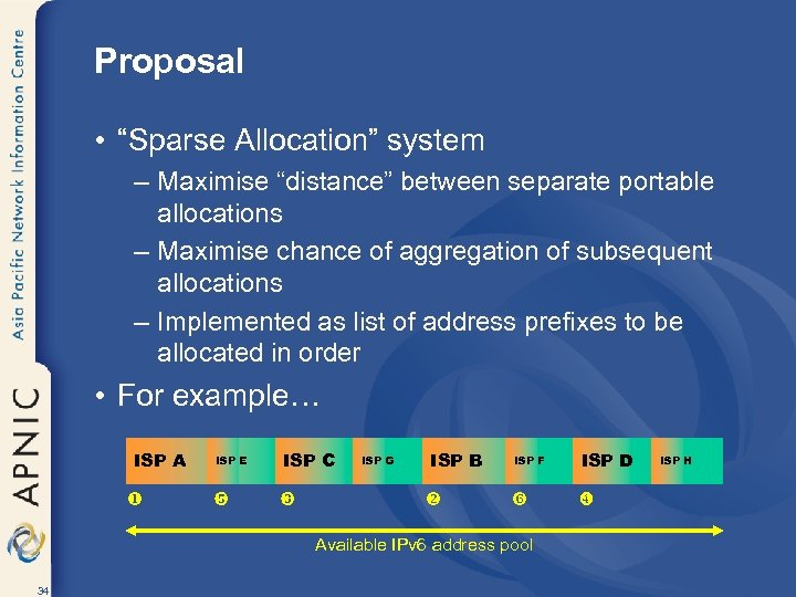 "Proposal • ""Sparse Allocation"" system – Maximise ""distance"" between separate portable allocations – Maximise"