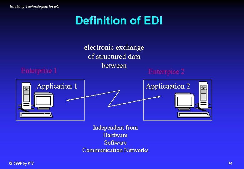 Enabling Technologies for EC Definition of EDI Enterprise 1 Application 1 electronic exchange of