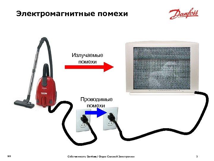 Электромагнитные помехи Излучаемые помехи Проводимые помехи NH Собственность Danfoss / Отдел Силовой Электроники 3