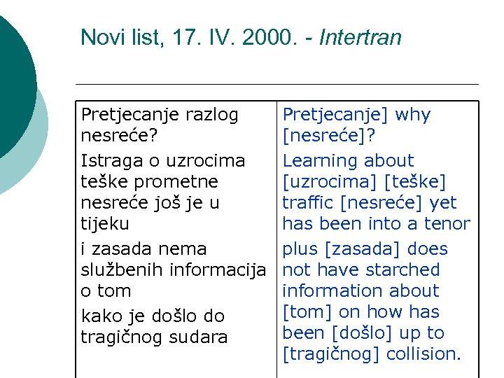 Novi list, 17. IV. 2000. - Intertran Pretjecanje razlog nesreće? Istraga o uzrocima teške