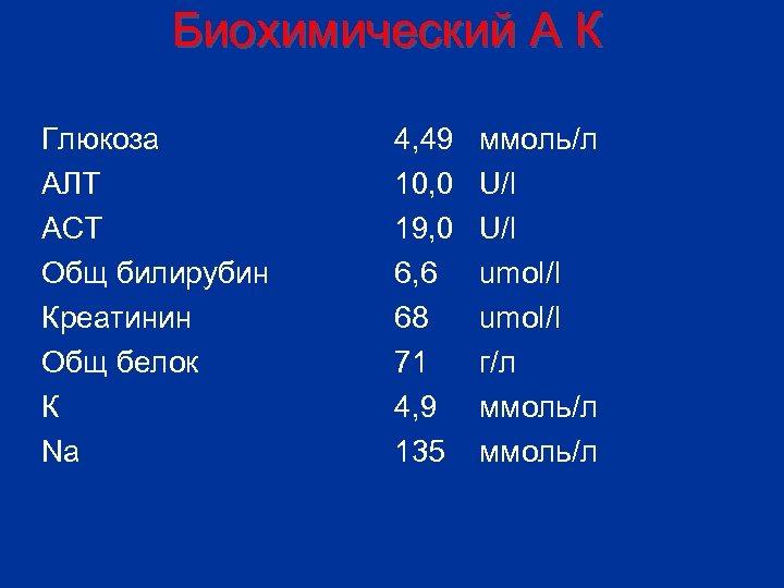 Биохимический А К Глюкоза АЛТ АСТ Общ билирубин Креатинин Общ белок К Na 4,