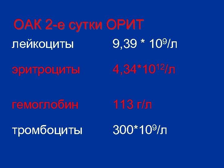 ОАК 2 -е сутки ОРИТ лейкоциты 9, 39 * 109/л эритроциты 4, 34*1012/л гемоглобин