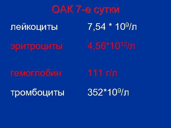 ОАК 7 -е сутки лейкоциты 7, 54 * 109/л эритроциты 4, 56*1012/л гемоглобин 111
