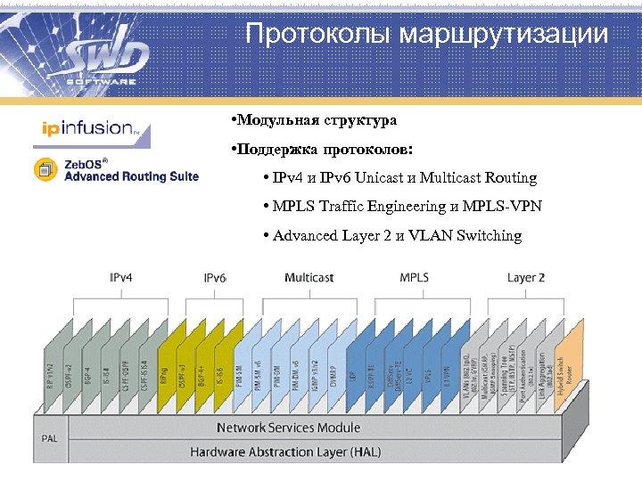 Протоколы маршрутизации • Модульная структура • Поддержка протоколов: • IPv 4 и IPv 6