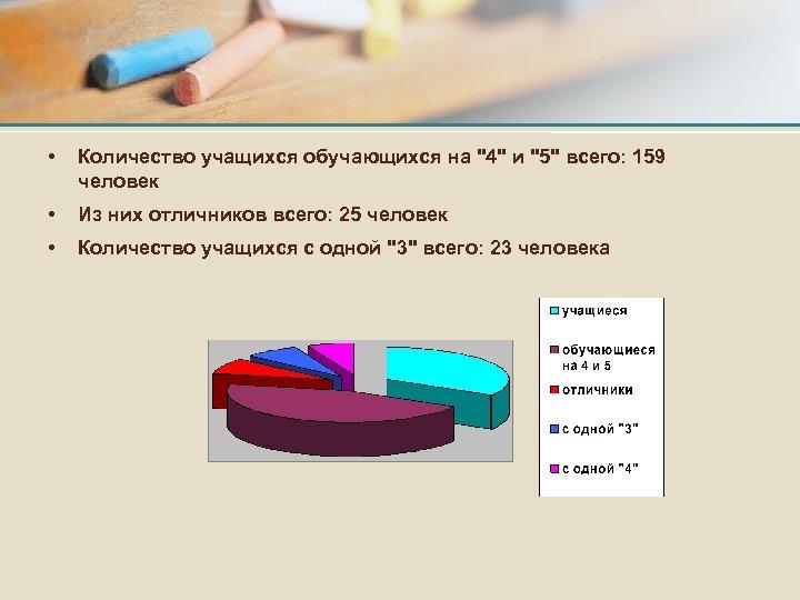 • Количество учащихся обучающихся на