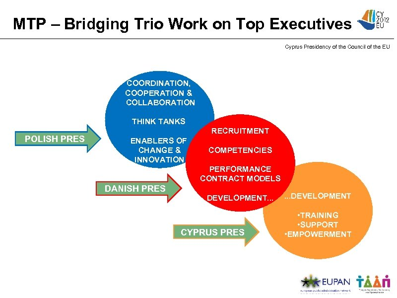 MTP – Bridging Trio Work on Top Executives Cyprus Presidency of the Council of