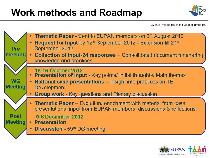 Work methods and Roadmap Cyprus Presidency of the Council of the EU • Thematic