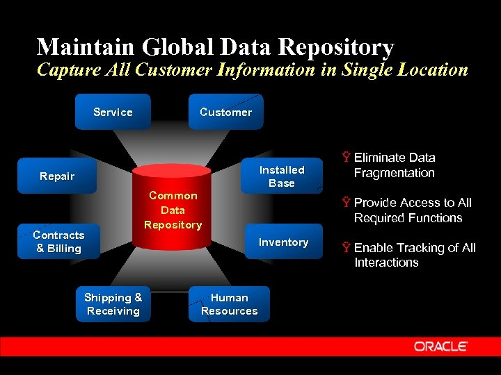 Maintain Global Data Repository Capture All Customer Information in Single Location Service Customer Repair