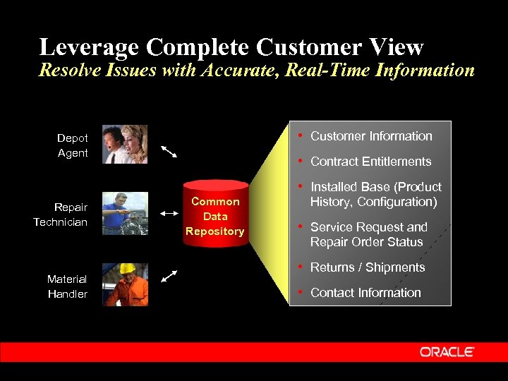 Leverage Complete Customer View Resolve Issues with Accurate, Real-Time Information • Customer Information Depot