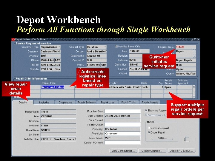 Depot Workbench Perform All Functions through Single Workbench Customer initiates service request View repair