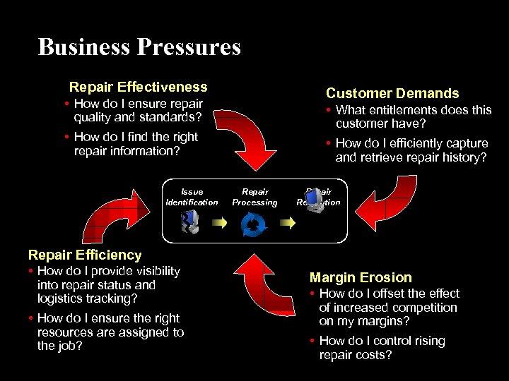 Business Pressures Repair Effectiveness Customer Demands • How do I ensure repair quality and
