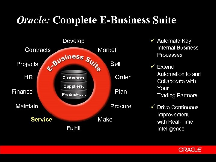 Oracle: Complete E-Business Suite Automate Key Develop Contracts Market Projects HR Finance Sell Order