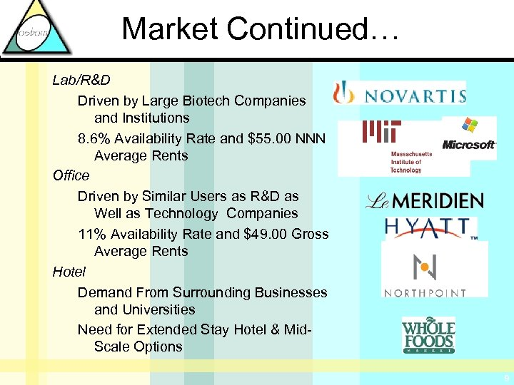 Market Continued… Lab/R&D Driven by Large Biotech Companies and Institutions 8. 6% Availability Rate