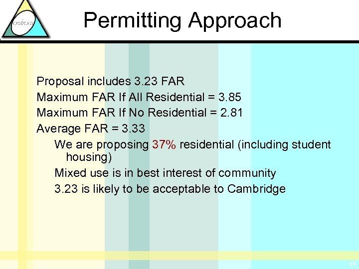 Permitting Approach Proposal includes 3. 23 FAR Maximum FAR If All Residential = 3.