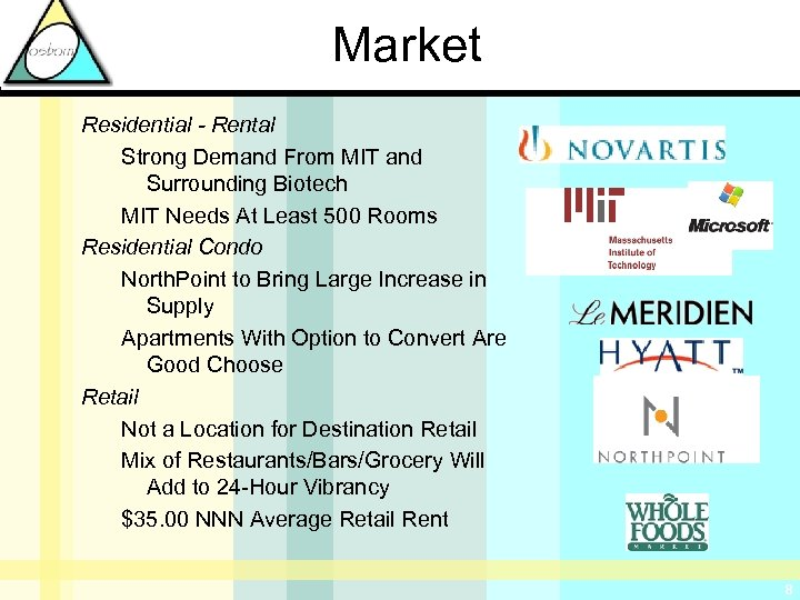 Market Residential - Rental Strong Demand From MIT and Surrounding Biotech MIT Needs At