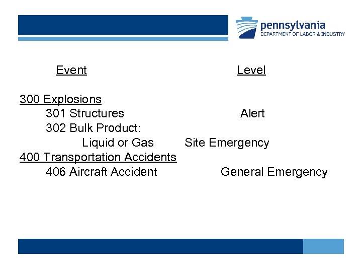 Event Level 300 Explosions 301 Structures Alert 302 Bulk Product: Liquid or Gas Site