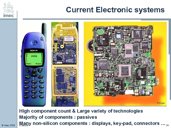 Current Electronic systems Philips © imec 2002 High component count & Large variety of