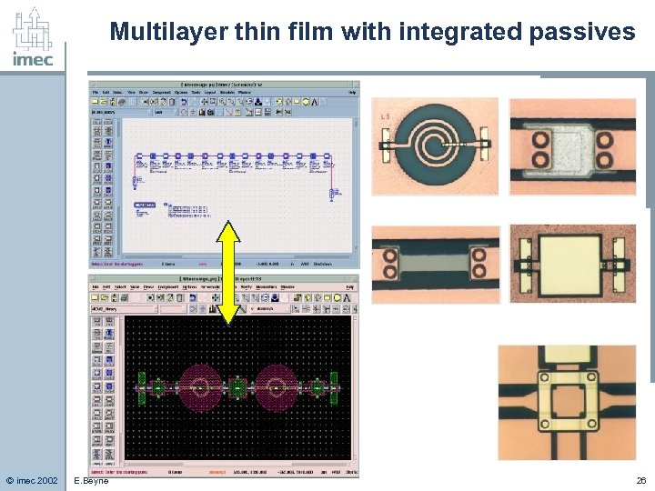 Multilayer thin film with integrated passives Design library © imec 2002 E. Beyne 26