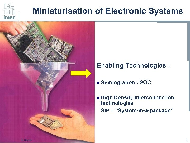 Miniaturisation of Electronic Systems Enabling Technologies : n Si-integration : SOC n High Density