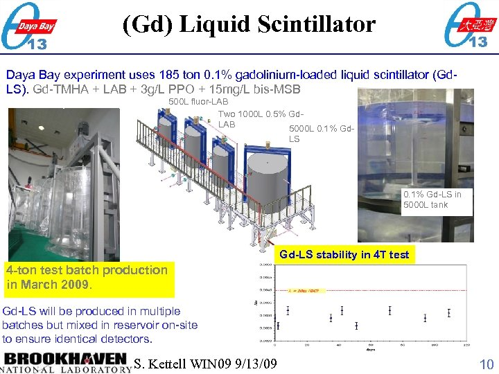 (Gd) Liquid Scintillator Daya Bay experiment uses 185 ton 0. 1% gadolinium-loaded liquid scintillator