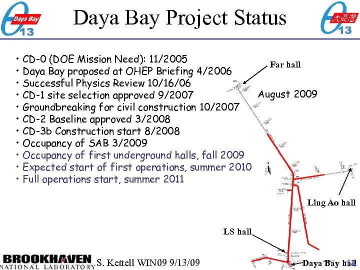 Daya Bay Project Status • CD-0 (DOE Mission Need): 11/2005 Far hall • Daya